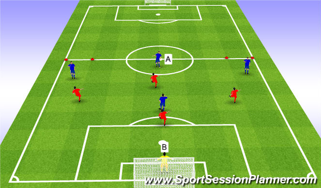 Football/Soccer Session Plan Drill (Colour): Possession - Good possession in the final third. Emphasis on hold up play