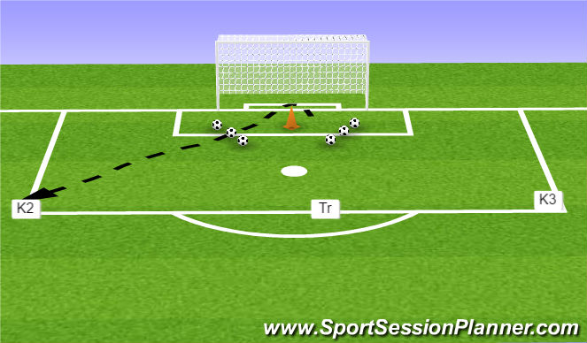 Football/Soccer Session Plan Drill (Colour): Oefening 4 (rust)
