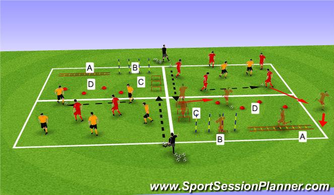 Football/Soccer Session Plan Drill (Colour): SAQ Rondo