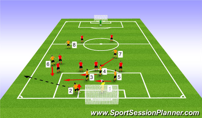 Football/Soccer Session Plan Drill (Colour): Game Day Goal Kicks
