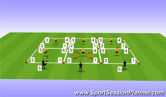 Football/Soccer Session Plan Drill (Colour): SAQ & Technical Practice