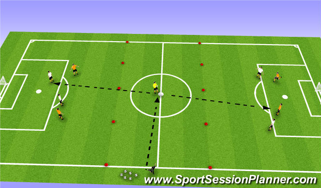 Football/Soccer Session Plan Drill (Colour): SSG & GRP