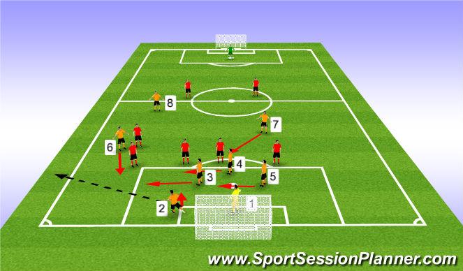 Football/Soccer Session Plan Drill (Colour): Game Day Goal Kicks