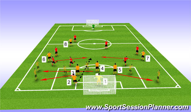 Football/Soccer Session Plan Drill (Colour): Goal Kicks