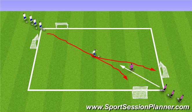 Football/Soccer Session Plan Drill (Colour): 1v1 flying changes