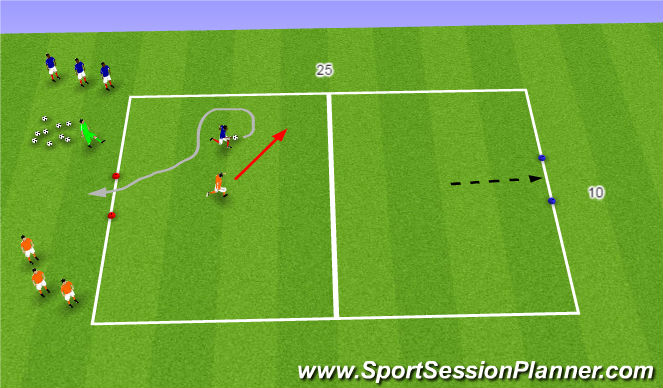 Football/Soccer Session Plan Drill (Colour): 1v1 Hiding ball to gates