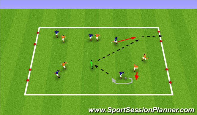 Football/Soccer Session Plan Drill (Colour): 5v5 +1 to gates