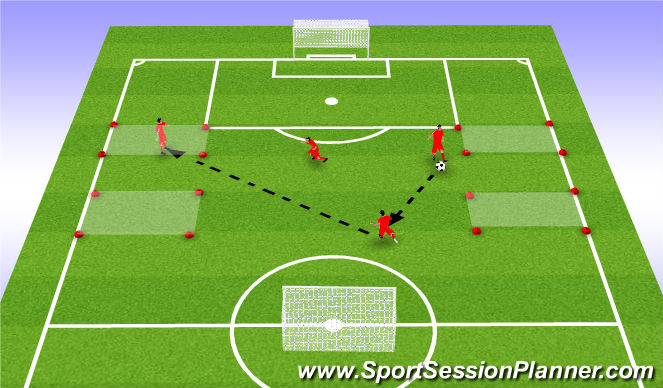 Football/Soccer Session Plan Drill (Colour): Warm- Up - Attacking Goal