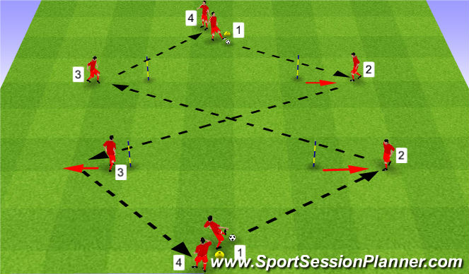 Football/Soccer Session Plan Drill (Colour): Drill #1 - Passing Combinations