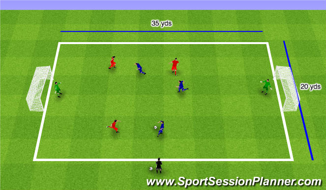 Football/Soccer Session Plan Drill (Colour): Drill #3 - 3v3 + GK