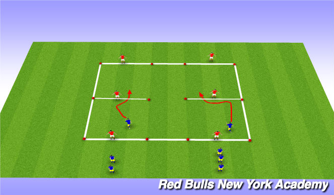 Football/Soccer Session Plan Drill (Colour): Push run