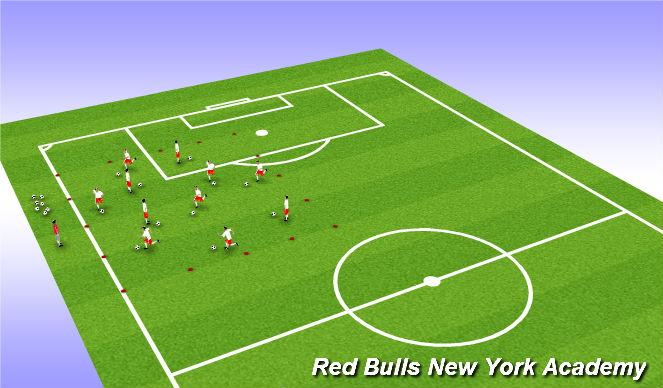 Football/Soccer Session Plan Drill (Colour): Technical- RWB