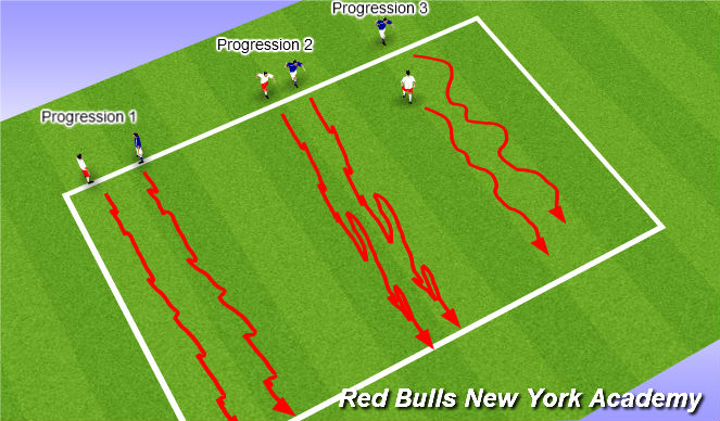 Football/Soccer Session Plan Drill (Colour): Technique- Shadow Defending