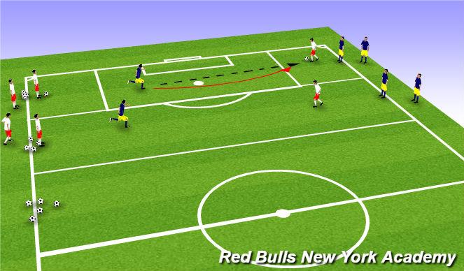 Football/Soccer Session Plan Drill (Colour): Main Theme