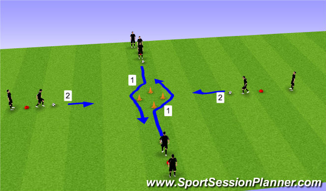 Football/Soccer Session Plan Drill (Colour): Dribbling lanes