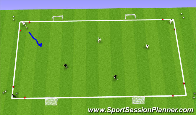 Football/Soccer Session Plan Drill (Colour): 3v2 (+1)
