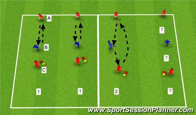 Football/Soccer Session Plan Drill (Colour): Technique and decisions