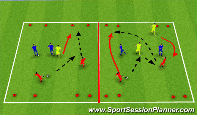 Football/Soccer Session Plan Drill (Colour): SSG+overload