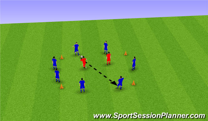 Football/Soccer Session Plan Drill (Colour): Fundamental Rondo