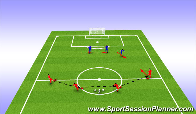 Football/Soccer Session Plan Drill (Colour): Horizontal shifts of the centre backs (pressure,cover & balance)