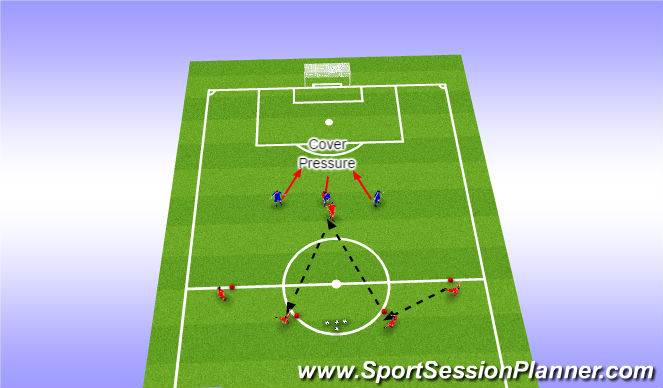 Football/Soccer Session Plan Drill (Colour): Defending against one forward