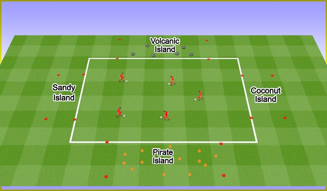 Football/Soccer Session Plan Drill (Colour): Islands. Wyspy.