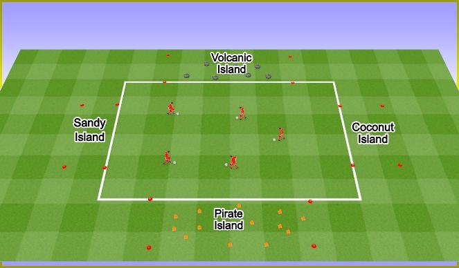 Football/Soccer Session Plan Drill (Colour): Islands. Wyspy.