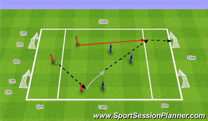 Football/Soccer Session Plan Drill (Colour): Mini Football 3v3. Mini piłka nożna 3v3.