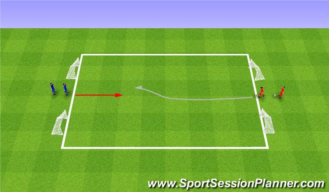 Football/Soccer Session Plan Drill (Colour): 1v1 to two goals. 1v1 do dwóch bramek.