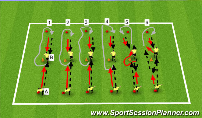 Football/Soccer Session Plan Drill (Colour): Warm up, Ball mastery and passing