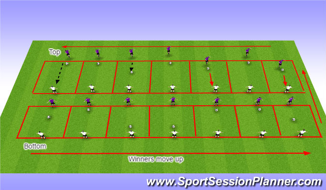 Football/Soccer Session Plan Drill (Colour): 1v1 Ladders