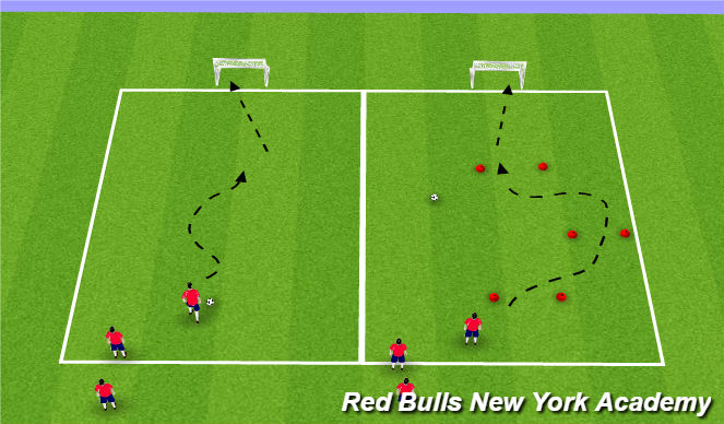 Football/Soccer Session Plan Drill (Colour): Runing with the ball and shooting 15 mins