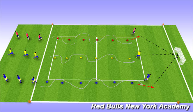 Football/Soccer Session Plan Drill (Colour): Ball Control & shooting 20 min