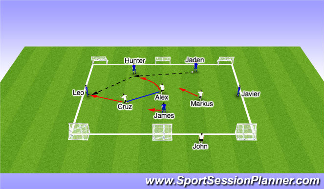 Football/Soccer Session Plan Drill (Colour): Def. Pressing with 3 forwards
