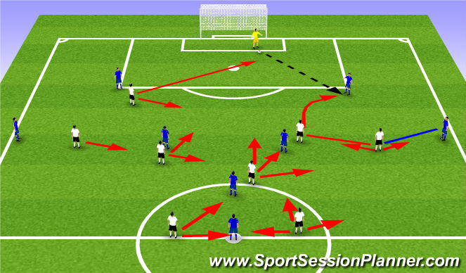Football/Soccer Session Plan Drill (Colour): Def. Pressing