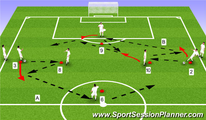 Football/Soccer Session Plan Drill (Colour): Switch Play Patterns