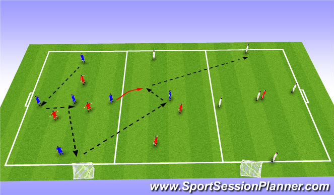 Football/Soccer Session Plan Drill (Colour): 3 Team Rondo - Switching Play