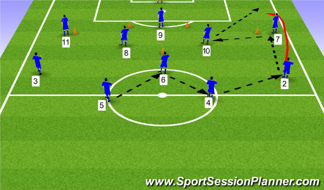 Football/Soccer Session Plan Drill (Colour): Attacking patterns 1 and 1a