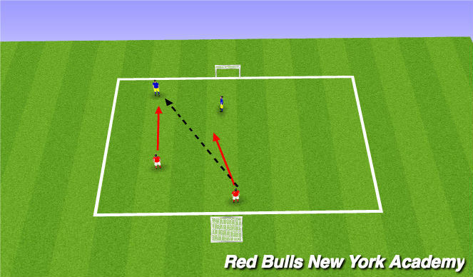 Football/Soccer Session Plan Drill (Colour): 2v2 Press/Cover