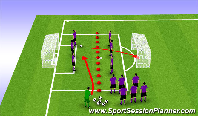 Football/Soccer Session Plan Drill (Colour): Chicanery