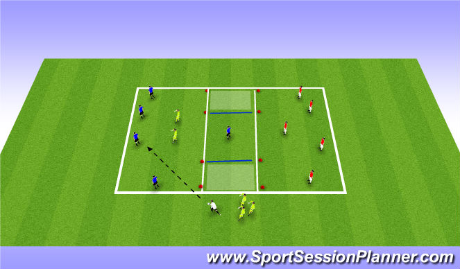 Football/Soccer Session Plan Drill (Colour): 2 Square (Back 4 concepts)