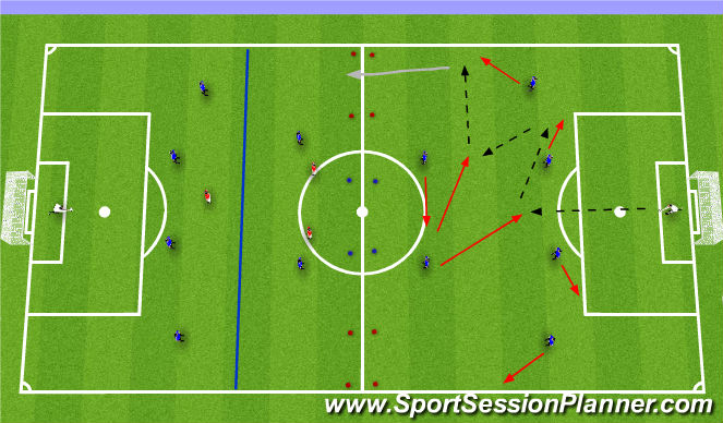 Football/Soccer Session Plan Drill (Colour): Backs w/ 6 & 8