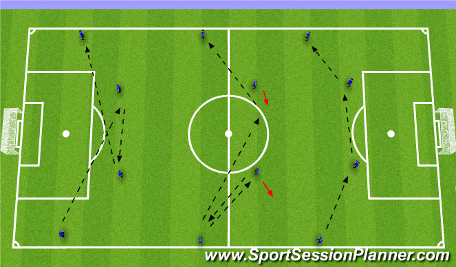 Football/Soccer Session Plan Drill (Colour): Back 4 Building Combinations