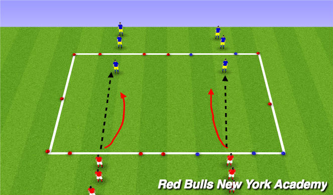 Football/Soccer Session Plan Drill (Colour): 1V1 Press