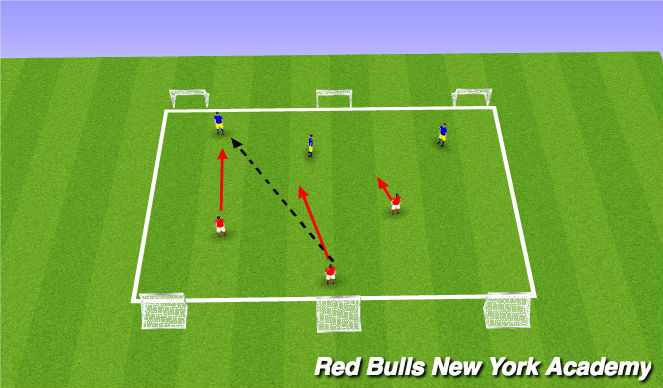 Football/Soccer Session Plan Drill (Colour): 3V3 Press cover Balance