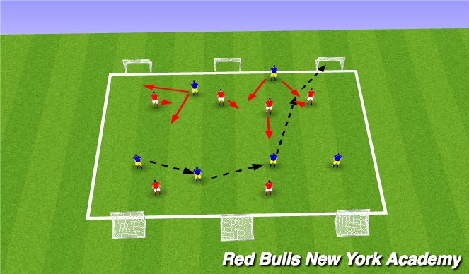 Football/Soccer Session Plan Drill (Colour): 6V6 defensive game