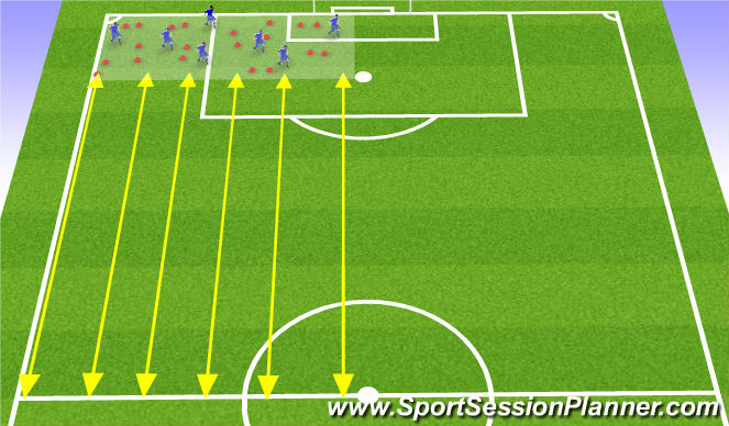 Football/Soccer Session Plan Drill (Colour): Station 2 fitness with active recovery