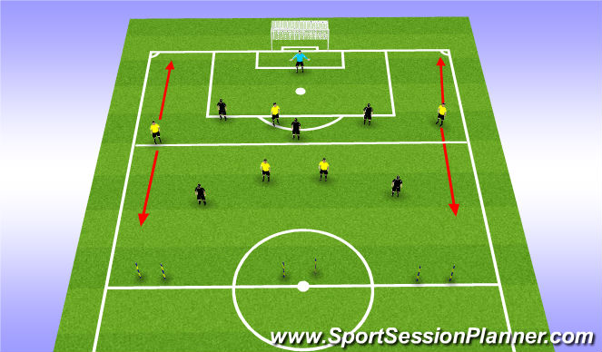 Football/Soccer Session Plan Drill (Colour): Att vs Def x2