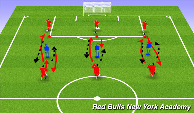 Football/Soccer Session Plan Drill (Colour): Push & Run (Passive)