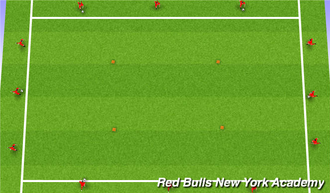 Football/Soccer Session Plan Drill (Colour): Push & Run(Semi Opposed)